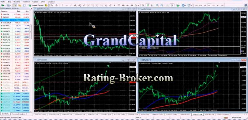 Брокер американские опционы important times of the day to trade forex
