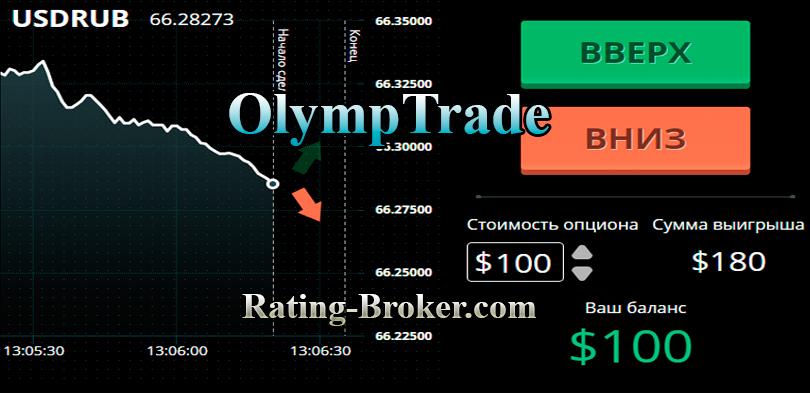 Зарегистрируйтесь у брокера бинарных опционов olymptrade курс криптовалюты додж